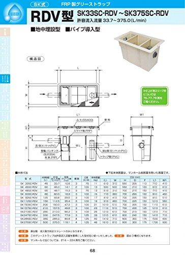 RDV型 SK247SC-RDV 枠SUS304 / 蓋SS400 枠SUS304 / 蓋SS400  B072PRYT5L