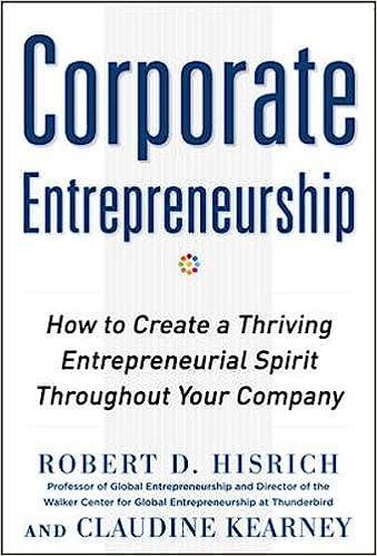 what is corporate entrepreneurship