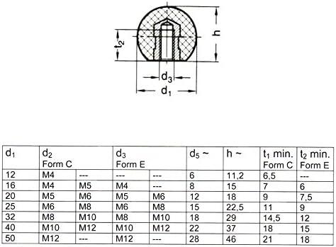 M 8 Kugelknopf /Ø 25 mm DIN 319 Ausf schwarz mit Stahlgewindebuchse MENGE w/ählbar Menge:3 ST/ÜCK E
