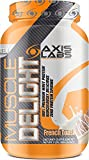 Axis Labs Muscle Delight 100% Premium Whey Protein, French Toast, 2 Pound