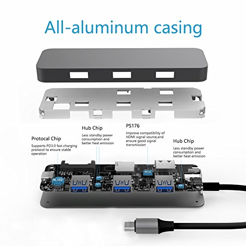 Fiveboy Premium USB C Hub Adapter, with 60W Power Delivery, 4K USB C to HDMI Output, MicroSD/SD Card Reader, 3 USB 3.0 Ports, for MacBook Pro, ChromeBook, XPS and More by Fiveboy (Image #5)