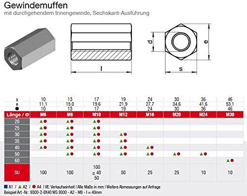 Edelstahl A2 M8 x 20 10 St/ück Gewindemuffe Sechskant-Ausf/ührung mit durchgehendem Innengewinde
