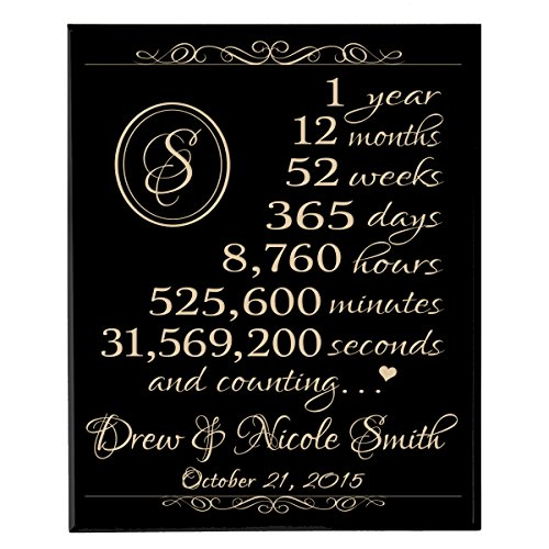 Personalized 1st Anniversary Gifts for Couple, 1 year Wedding Gift for Her,1st year gift for Him Family Established Dates 12