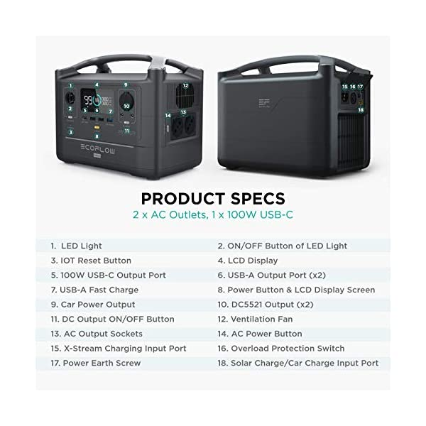 51tgswL3TjL EF ECOFLOW Tragbare Power Station RIVER Max, 576 Wh Backup Lithium Batterie mit 3x 600 W (Peak 1200 W) AC Steckdosen…