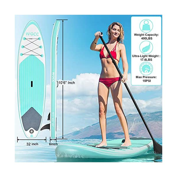 WGCC Inflatable | Sub Boards