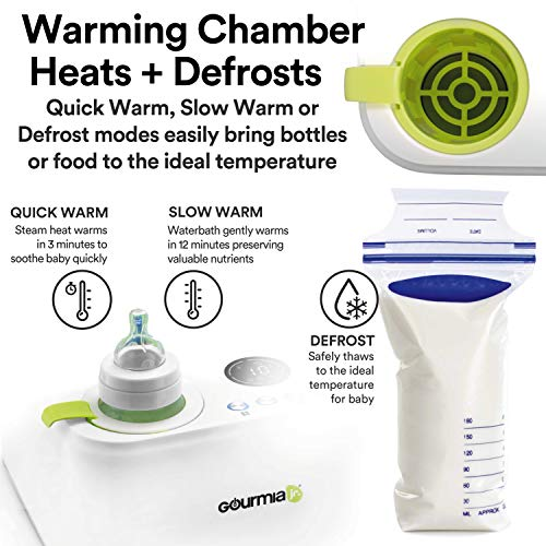 Gourmia Jr. Baby Bottle Sterilizer and Bottle Warmer, 4- and 6-Bottle Sterilizing Chamber, Water Bath Warmer, Digital Touch Display, Nonstick Heating Plate, JBS500, ETL-Certified by Gourmia (Image #5)
