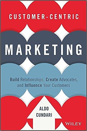 72a329e757a33 Customer-Centric Marketing  Build Relationships