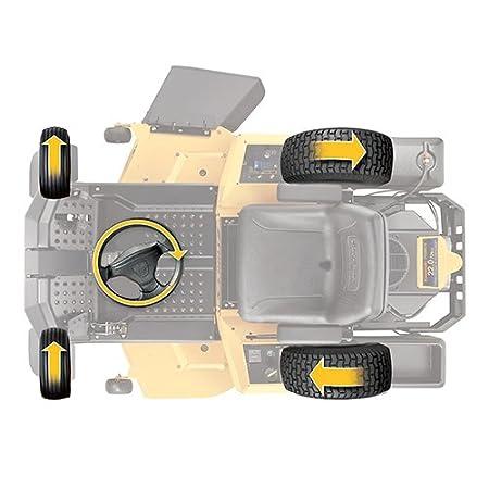 Cub Cadet - Tractor Giro 0 Z5152: Amazon.es: Bricolaje y ...