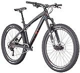 Diamondback Bicycles Sync 'r Pro 27.5 Hardtail Mountain Bike Review