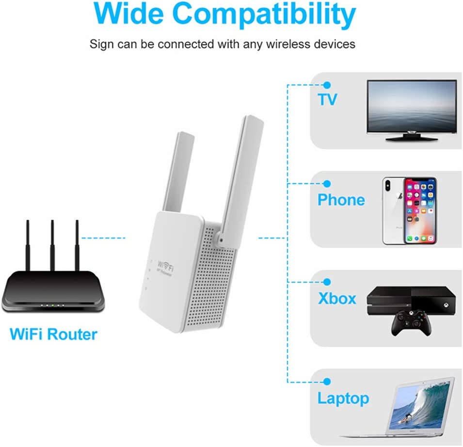 Compatibile con Modem Fibra e ADSL FONCBIEN Ripetitore WiFi Wireless,300Mbps Amplificatore Segnale Wi-Fi Range Extender WiFi Repeater,modalit/à AP//Repeater Porta LAN RJ45 2 Antenne