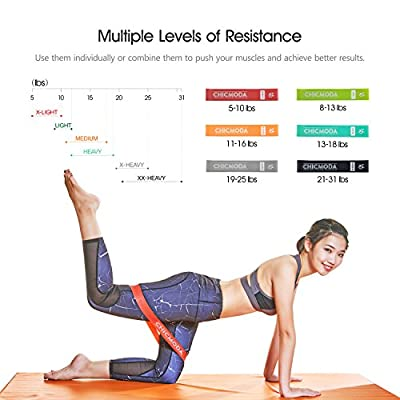 """Exercise Resistance Loop Bands Set of 6, CHICMODA 100% Premium Natural Latex Workout Bands Fitness Equipment with Carry Bag for Legs Butt Arms Yoga Pilates Physical Therapy - 12"""" inch"""