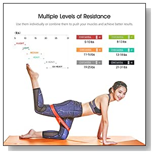 Exercise Resistance Loop Bands Set of 6, CHICMODA 100% Premium Natural Latex Workout Bands Fitness Equipment with Carry Bag for Legs Butt Arms Yoga Pilates Physical Therapy - 12