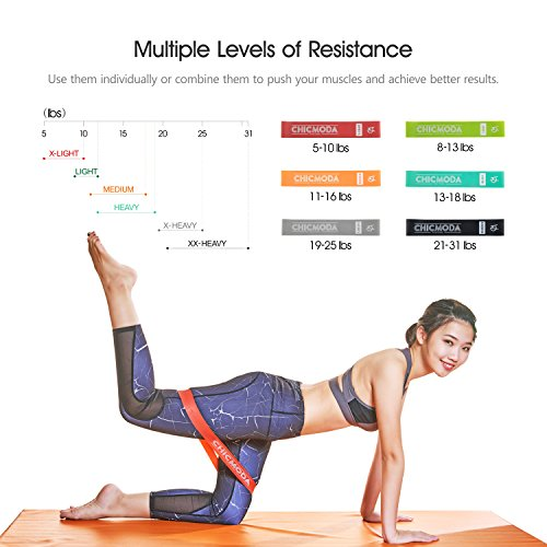 Exercise Resistance Loop Bands Set Of 6 Chicmoda 100