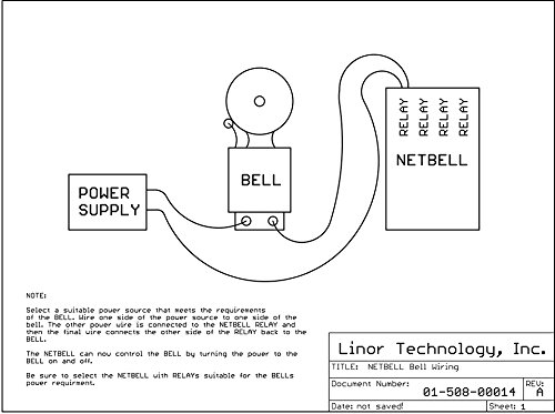 Linortek Netbell-4 TCP/IP Ethernet 4 Zone Bell Ringer Web-based Bell Controller for Alarm Signal Bell/Horn/Buzzer and Other Timed Equipment POE by Linortek (Image #3)