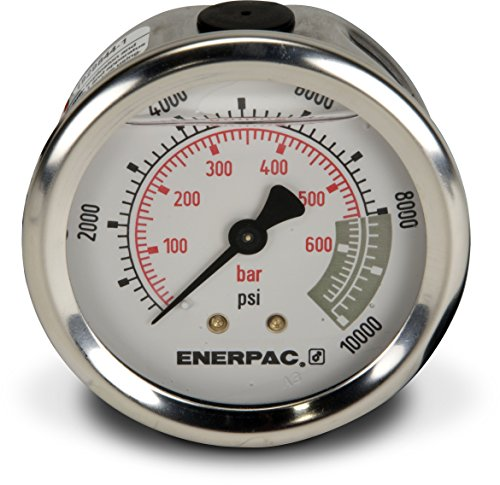 Enerpac G2537R Hydraulic Pressure Gauge with Dual 0 to 10...