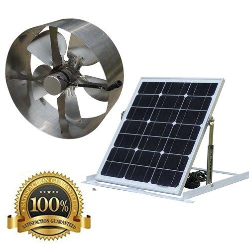 ECO-WORTHY Solar Power Attic Gable Fan - 100 Watts Monocrystalline Solar Panel Module - 65 Watts Ventilator Fan