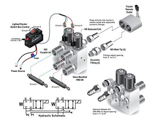 The 8 best hydraulic manifolds
