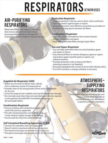 Respirators & Their Uses Safety Poster 24