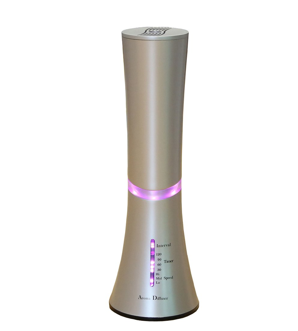 Carepeutic Aroma Diffuser for Essential Oil Therapy Requires No Heat No Water