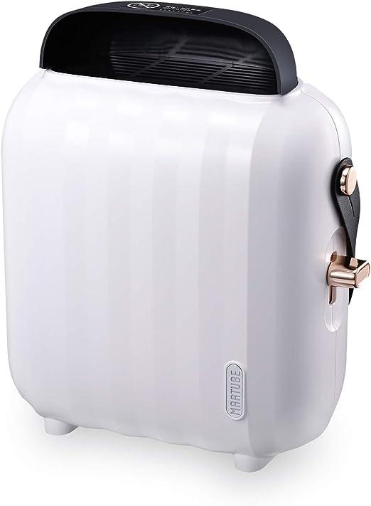 SmartDevil Calefactor Eléctrico, Mini Calefactor Ventilador ...