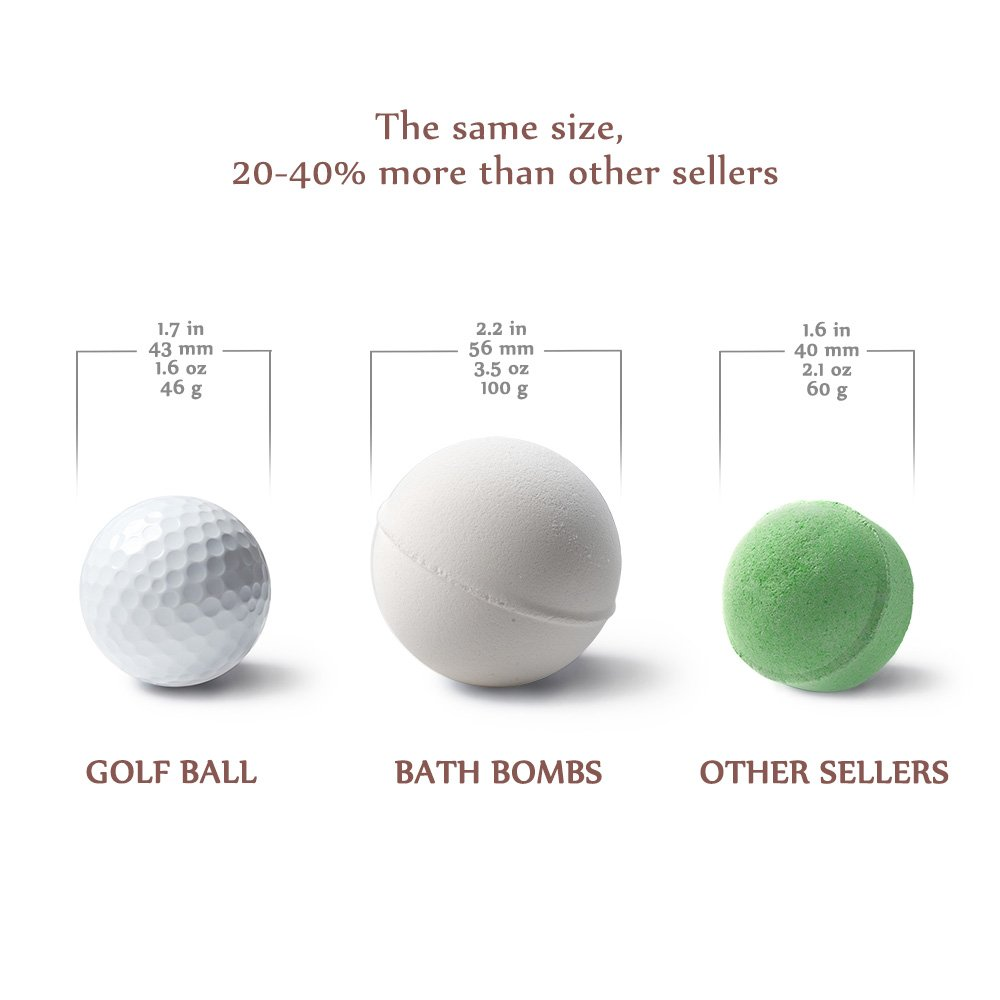Best All Natural Bath Bombs