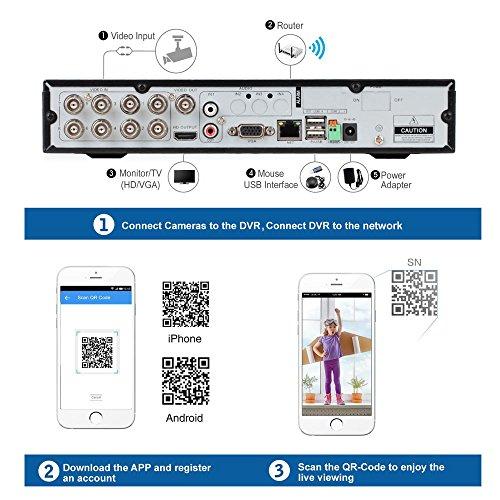 EWETON H 264 8ch 960H P2P DVR HDMI TV VGA Output Motion - Import It All