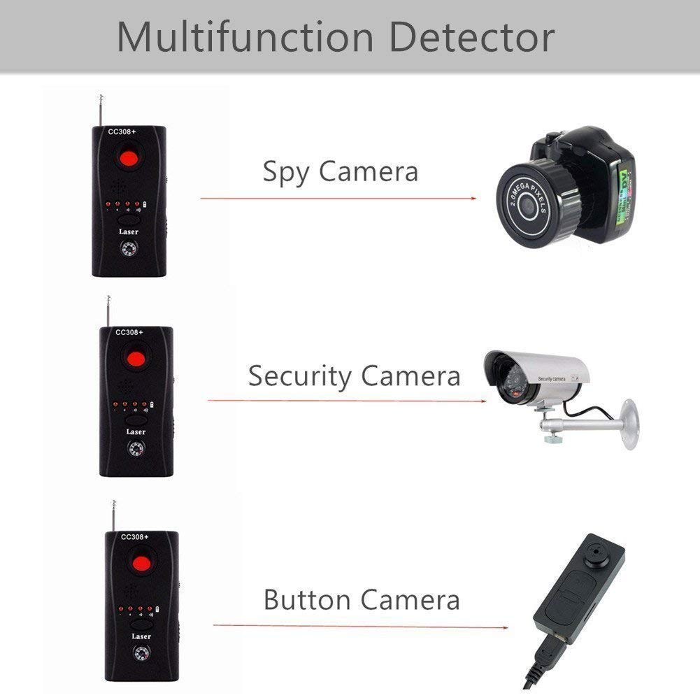 Amazon.com: AGPtek®CC308dispositivo detector ...