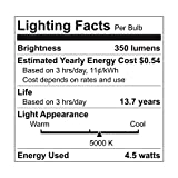 GE Lighting LED 83645 4.5-watt 350-Lumen A15 Refrigerator Freezer Bulb with Medium Base, 1-Pack