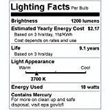 Philips Lighting PL-C 18W/827/2P/ALTO 10PK Cluster