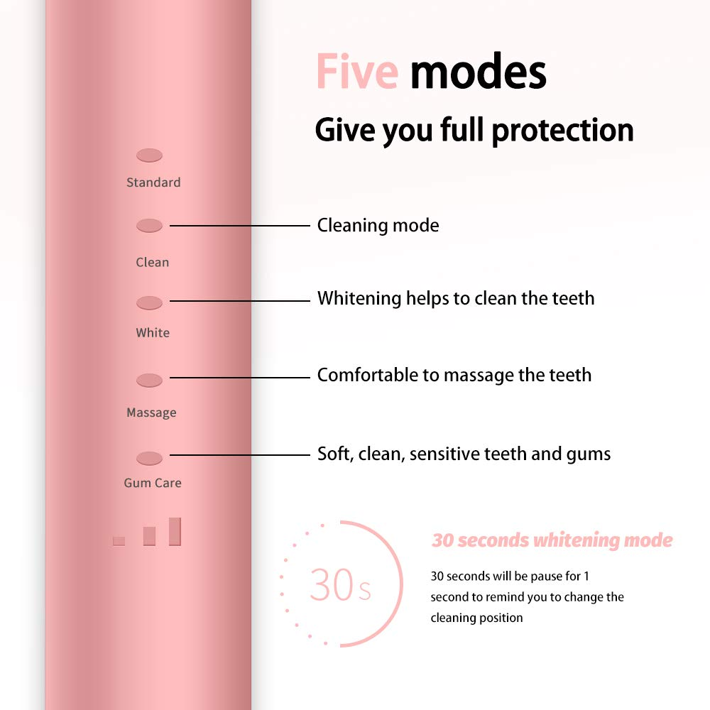 DEST Sonic Electric Toothbrush Wireless charging Rechargeable Toothbrush Holder and 2 Replacement Heads, 5 Modes with 2 Min Built in Timer, IPX7 Waterproof, White Pink