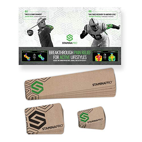 STAMINAPRO Pack - 24 Patches