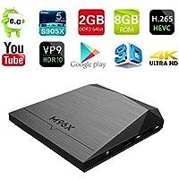 Hindotech 2G+8G Android TV Box, M96X Amlogic S905X Android 6.0 Quad Core HDMI WIFI 4K 1080P Ultra HD Streaming Media Player Set Top Box