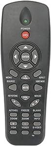 Calvas New Replaced IR2804 Remote Control For Dell Projectors 1210S 1410X 1510X