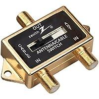 AmerTac - Zenith VR1001SW2W TwoWay Coax A/B Switch