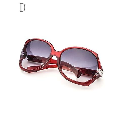 FZG Gafas de Sol, Gafas de Sol de la protección UV Gafas de ...
