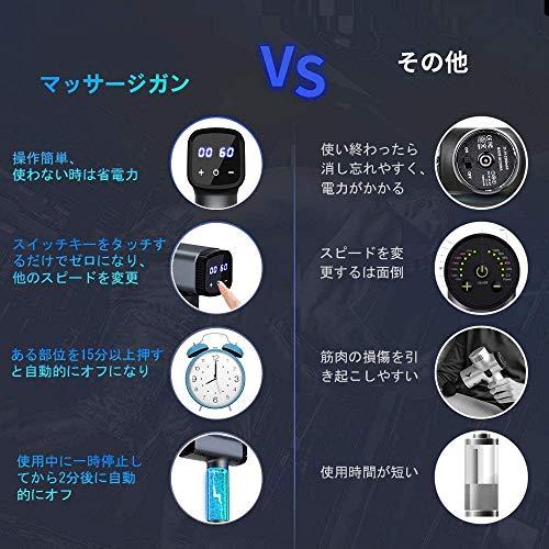 Sanvu マッサージガン 筋膜リリース機器 多機能 30段階振動 筋肉リラックスマシン 超静音 電動マッサージ器 強力振動 USB充電式 6種類マッサージヘッド 収納パック付き 日本語取扱説明書付き 携帯便利