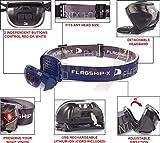 Flagship-X Phoenix Rechageable Waterproof LED Camping Headlamp Flashlight for Running - Navy Blue