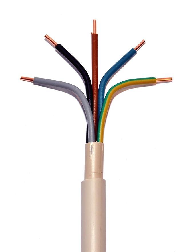 grau Auswahl in 1 Meter Schritten 18 m 15 m Beispiel: 5 m mm2 20 m 50 m usw. Installationsleitung Meterware auf den Meter genau: NYM-J 7x1,5 mm/² 10 m Mantelleitung 25 m