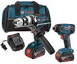 Bosch CLPK222-181-RT