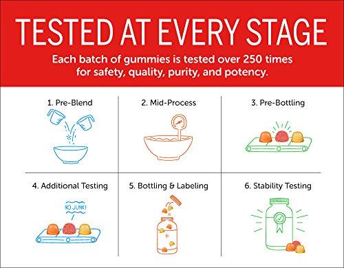 SmartyPants Adult Complete and Fiber Daily Gummy Vitamins: Multivitamin, Inulin Prebiotic Fiber & Omega 3 Fish Oil (DHA/Epa Fatty Acids), Non-GMO, 15 Count (15 Day Supply) by SmartyPants Gummy Vitamins (Image #1)