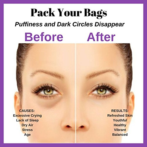 Clinical Difference Pack Your Bags Refreshing Anti-Puff Eye Gel Roller Pen with CoQ 10 and Peptides: Treatment for Dark Undereye Circles and Puffy Eyes by Prime Point (Image #1)