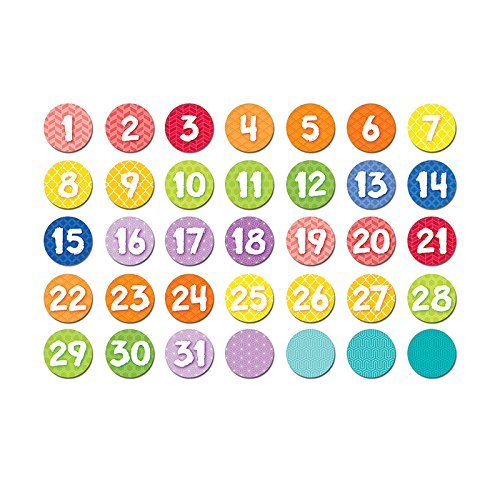 Creative Teaching Press Painted Palette Calendar Days (6897) ()