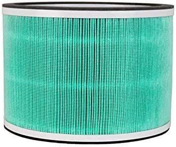 Filtro purificador de Aire de Repuesto Hepa Filtro para Dyson HP03 ...