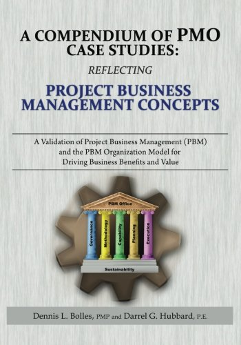 A Compendium of PMO Case Studies: Reflecting Project Business Management Concepts: A Validation of Project Business Management (PBM) and the PBM ... Model for Driving Business Benefits and Value