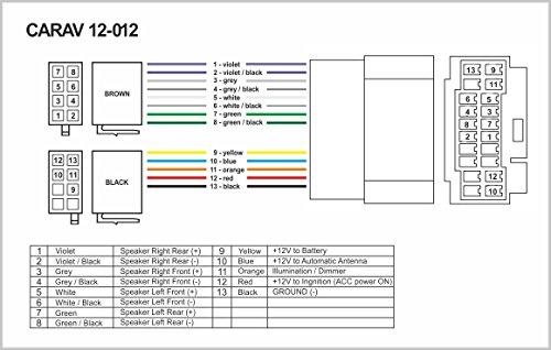 amazon com carav 12 012 iso radio adapter forhonda acura suzuki rh amazon com