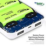 Quick Charge Portable Power Bank Charger,Nestling Quick Charge 10600mAh Power Bank Dual USB Port External Mobile Battery Pack for iPhone,Samsung Galaxy,Tablets
