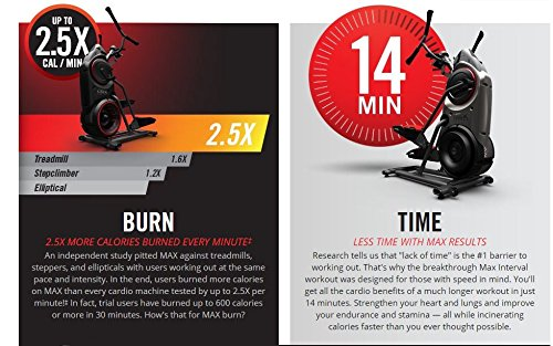 Bowflex CR065- Bicicleta Stepper Elíptica de fitness MAX Trainer M5, Cardio-training, Smartphone App y Bluetooth: Amazon.es: Deportes y aire libre