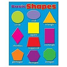 Trend Enterprises Learning Basic Shapes Classroom Chart