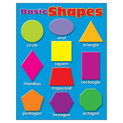 - Trend Enterprises Basic Shapes Learning Chart (T-38207)