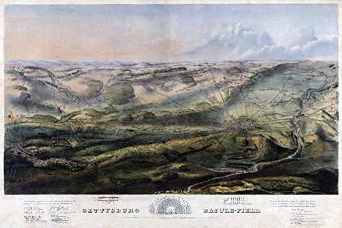 Battle of Gettysburg - Civil War - (1863) - Panoramic Map (9x12 Art Print, Wall Decor Travel Poster) - Civil Paintings War